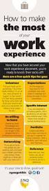 How To Do The Best Resume by Best 20 How To Make Resume Ideas On Pinterest Marketing Ideas