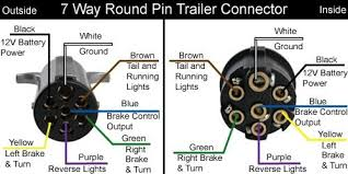 i need to wire a 7 pin sa standard trailer socket to a 2011 fixya