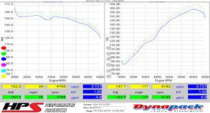 lexus is 250 y pipe 27 559bl hps blue shortram post maf air intake pipe 14 16 lexus