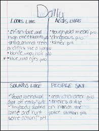 Compare Contrast Essay Outline Example Contrast Essay Custom college essays  college application essays essay conclusion outline ThemePix