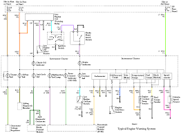 94 95 mustang instrument cluster wiring diagram