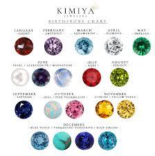 birthstones birthstones u2013 kimiya