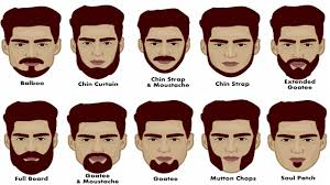 how to choose best beard style based on face shape how to choose