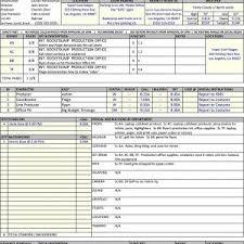sales call sheet template sales contact sheet template selimtd