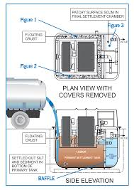 keeblog com u2013 wastewater treatment technology information pages