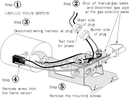 wiring diagram for a dryer with 3 temp switch u2013 readingrat net