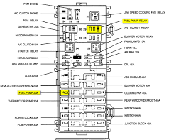 1993 Ford Taurus Fuse Panel Diagram 1994 Ford Taurus Fuse Box