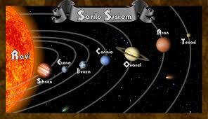 Planet Map Maps Sirrob01 Globe Tutorial Props U0026 Diy Tutorials