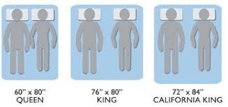 mattress buying guide u2014 qvc com