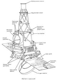 file diagram mariner 1 jpg wikimedia commons
