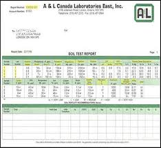 soil report sample chemtrails and chemtrail documents chemtrails spraying and chemtrail documents