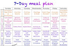 printable weight loss diet chart weight loss healthy eating plan weight loss diet plans