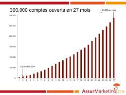 Bureau De Tabac Ouvert Le Soir Lyon 100 Compte Bureau De Tabac