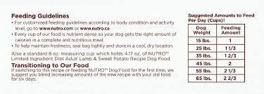 nutro limited ingredient diet grain free lamb u0026 sweet potato