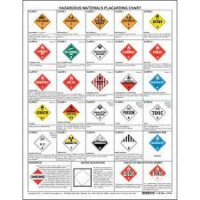 49 cfr hazardous materials table hazardous materials placard chart 2 sided 8 1 2 x 11