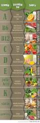 what vitamins are good for vitamins spiritual health and feng shui infographics