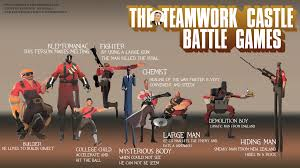 Team Work Meme - the teamwork castle battle games team fortress 2 know your meme
