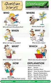 chart demonstrating prepositions of place in english english