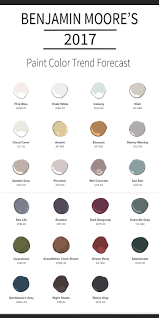 benjamin moore u0027s 2017 paint color forecast benjamin moore house