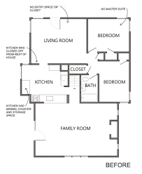 Storage Room Floor Plan Second Floor Addition U2014 Forward Design Build