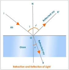 how fast does light travel in water vs air light to infinity and beyond our universe and its beginning