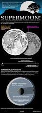 best 25 full moon august ideas on pinterest full moon images