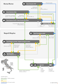 naples guide pdf how to get to sorrento directions to sorrento italy by train