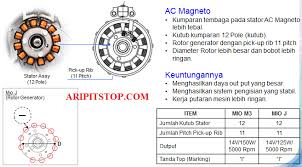 why45 motor bedah teknologi new yamaha mio m3 125 blue