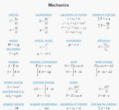 magnetism clipart physics equation pencil and in color review cheat sheet