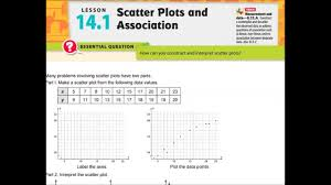 adv lesson 14 1 scatterplots and association whitehouse