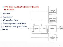 diagrams 19091109 rotax 912 wiring schematic u2013 aeroelectric
