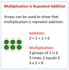 addition and arrays solutions examples videos worksheets