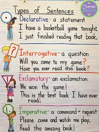 types of sentences anchor chart for anchors away monday go to