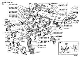 1988 engine diagram jeep wrangler engine wiring diagram vacuum