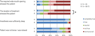 reciproc vs hand instrumentation in dental practice a study in
