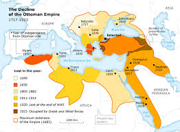 Ottoman Empire Collapse 2 19th Century Theme Defensive Modernization And Echoes