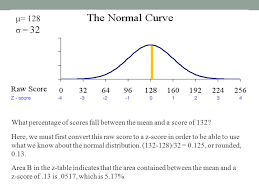 Normal Distribution Z Score Table The Normal Distribution And Z Scores Ppt Online Download