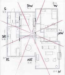 the luo shu grid and a real floor plan by kartar diamond feng