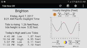 Oregon Tide Tables Tide Now Or Oregon Tides Sun And Moon Times Android Apps On