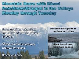 Montana where to travel in september images September snow for ca co id mt nv or ut wa wy this week jpg