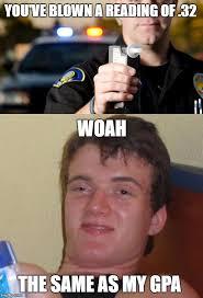 Garda Memes - 10 guy breathalyzer memes