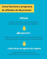 programa de afiliados do skyscanner
