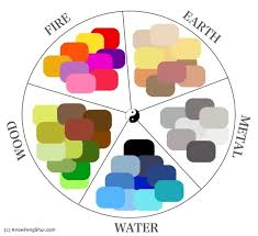 use the feng shui colour wheel feng shui colour wheel and color