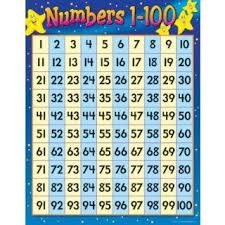 free worksheets 100 chart printable free math worksheets for