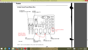 2014 crv fuse block diagram 2013 honda crv fuse box diagram