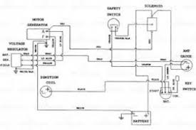 mtd yard machine wiring diagram 4k wallpapers
