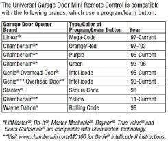 craftsman garage door opener wiring diagram to 14 1 for alluring