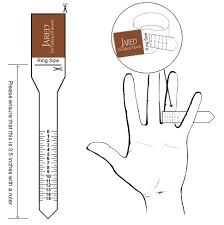 wedding ring sizes ring sizes tips on how to ring sizes chart in inches