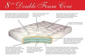 futons futon mattresses morgan imports ltd