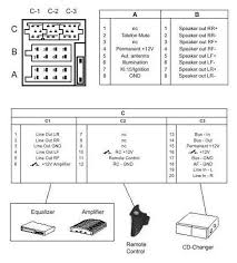 citroen xsara radio wiring diagram wiring diagram simonand